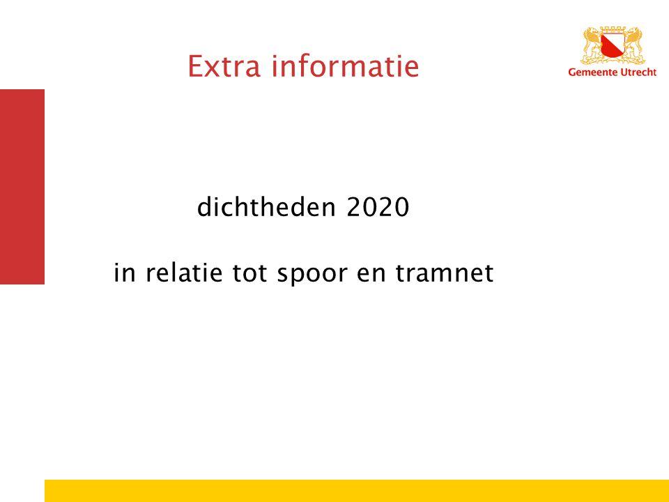 Extra informatie dichtheden 2020 in relatie tot spoor en tramnet