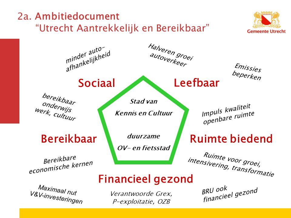 """2a. Ambitiedocument """"Utrecht Aantrekkelijk en Bereikbaar"""" Sociaal Leefbaar BereikbaarRuimte biedend Financieel gezond bereikbaar onderwijs werk, cultu"""