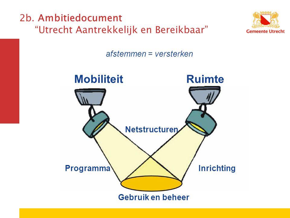 afstemmen = versterken Mobiliteit Ruimte Netstructuren Programma Inrichting Gebruik en beheer 2b.