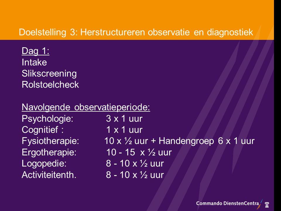 Doelstelling 3: Herstructureren observatie en diagnostiek Dag 1: Intake Slikscreening Rolstoelcheck Navolgende observatieperiode: Psychologie:3 x 1 uu