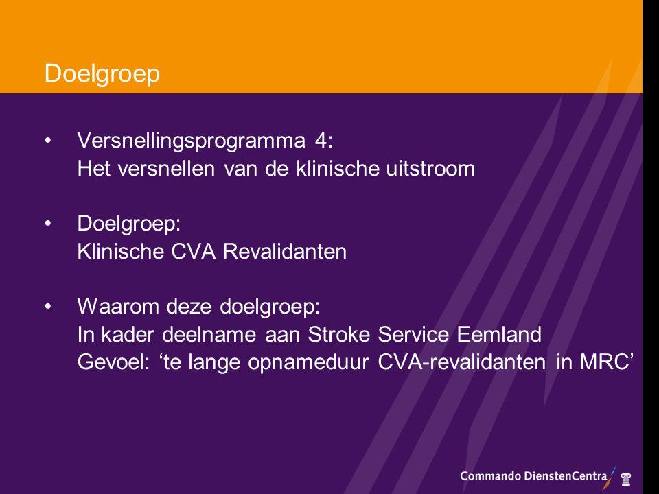 Doelgroep Versnellingsprogramma 4: Het versnellen van de klinische uitstroom Doelgroep: Klinische CVA Revalidanten Waarom deze doelgroep: In kader dee