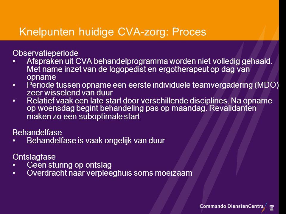 Knelpunten huidige CVA-zorg: Proces Observatieperiode Afspraken uit CVA behandelprogramma worden niet volledig gehaald. Met name inzet van de logopedi