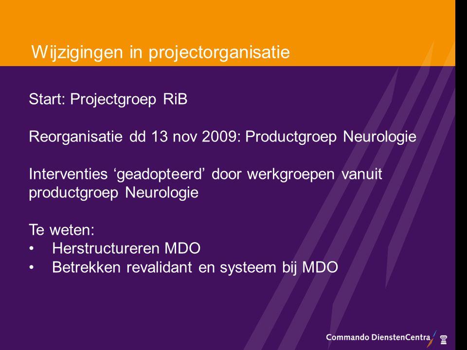 Wijzigingen in projectorganisatie Start: Projectgroep RiB Reorganisatie dd 13 nov 2009: Productgroep Neurologie Interventies 'geadopteerd' door werkgr