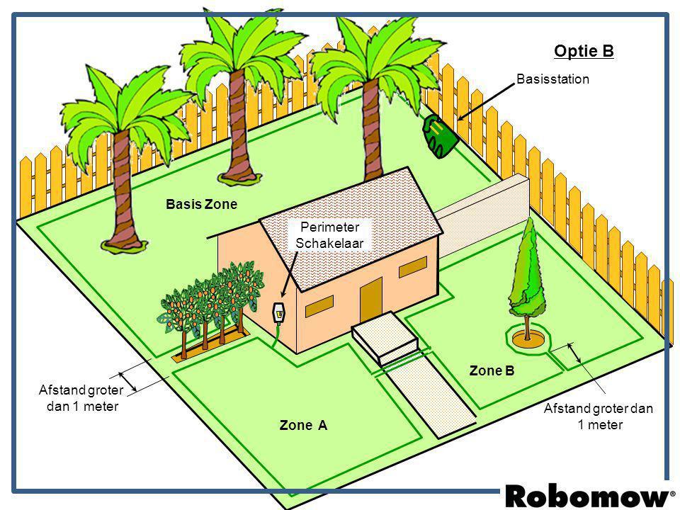 Optie B Zone B Basisstation Basis Zone Zone A Perimeter Schakelaar Afstand groter dan 1 meter Afstand groter dan 1 meter