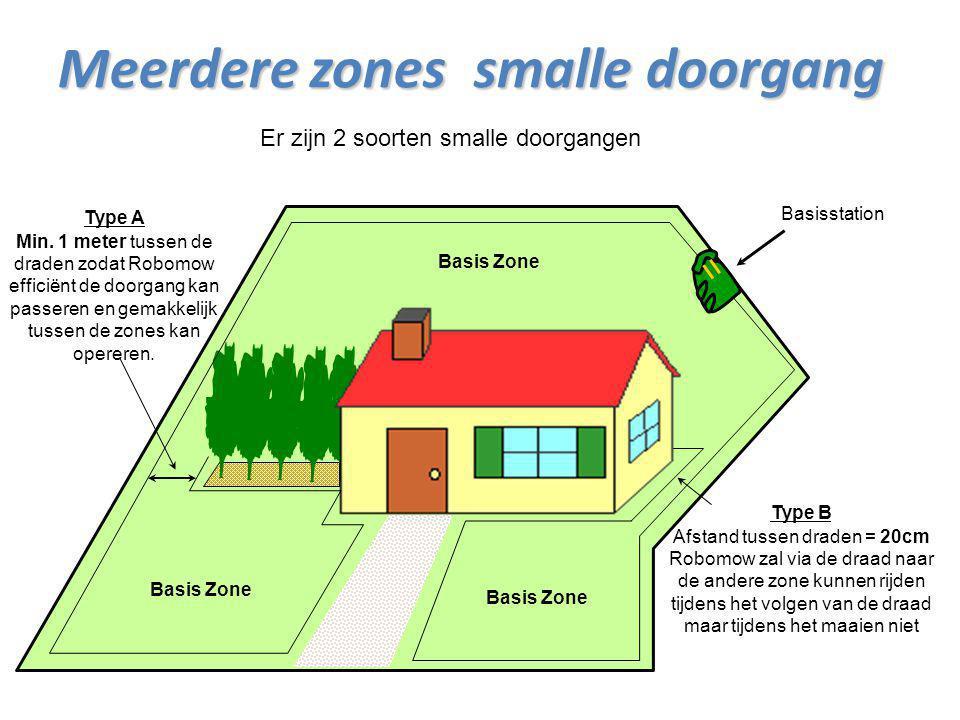 Basisstation Basis Zone Meerdere zones smalle doorgang Er zijn 2 soorten smalle doorgangen Type A Min. 1 meter tussen de draden zodat Robomow efficiën