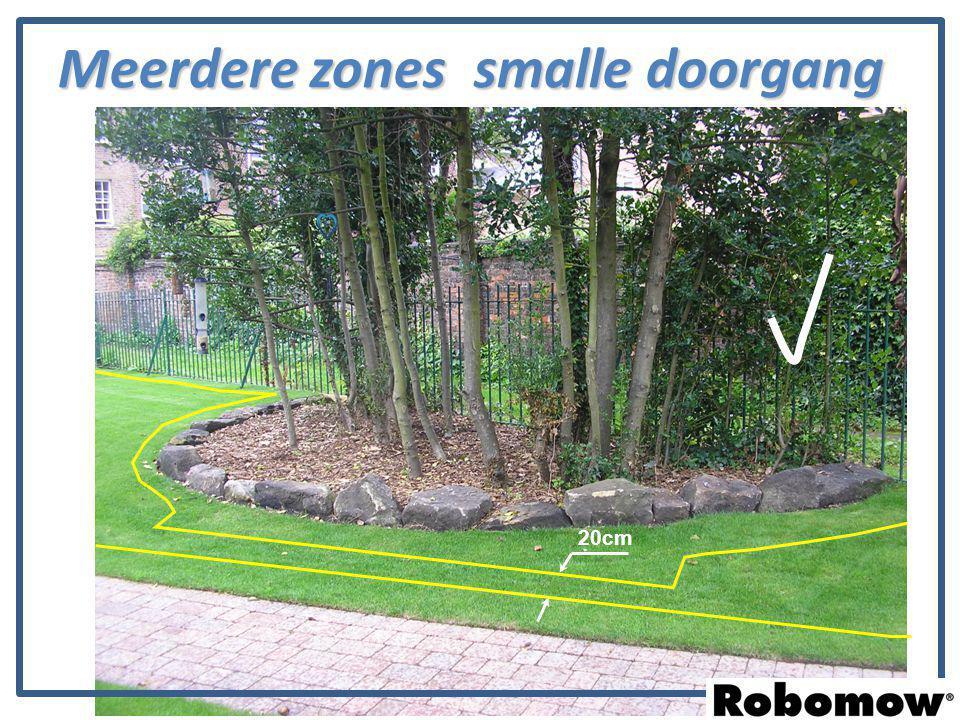 20cm Meerdere zones smalle doorgang