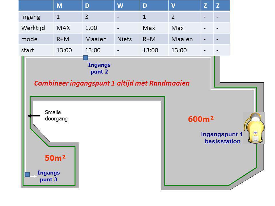 Voorbeeld setup met ingangspunten Ingangspunt 1 basisstation Ingangs punt 3 50m² 600m² Smalle doorgang MDWDVZZ Ingang13-12-- WerktijdMAX1.00-Max -- mo