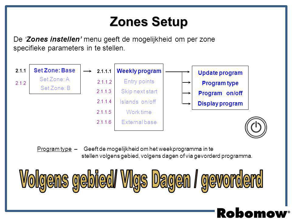 De 'Zones instellen' menu geeft de mogelijkheid om per zone specifieke parameters in te stellen. Set Zone: Base Set Zone: A Set Zone: B 2.1.1 2.1.2 We