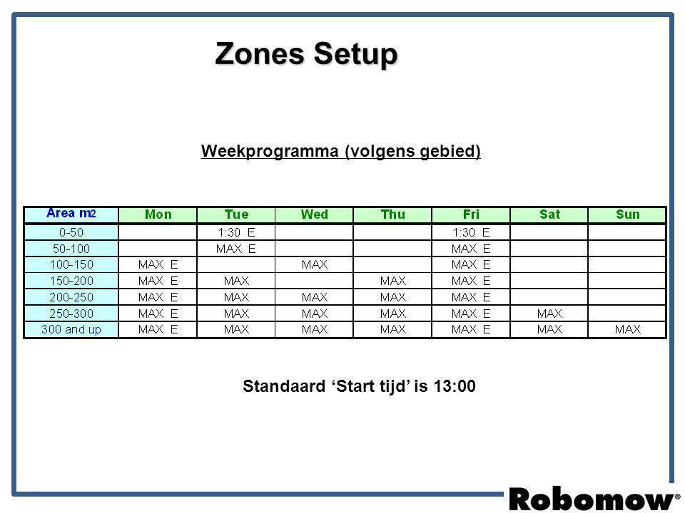 Weekprogramma (volgens gebied) Standaard 'Start tijd' is 13:00 Zones Setup
