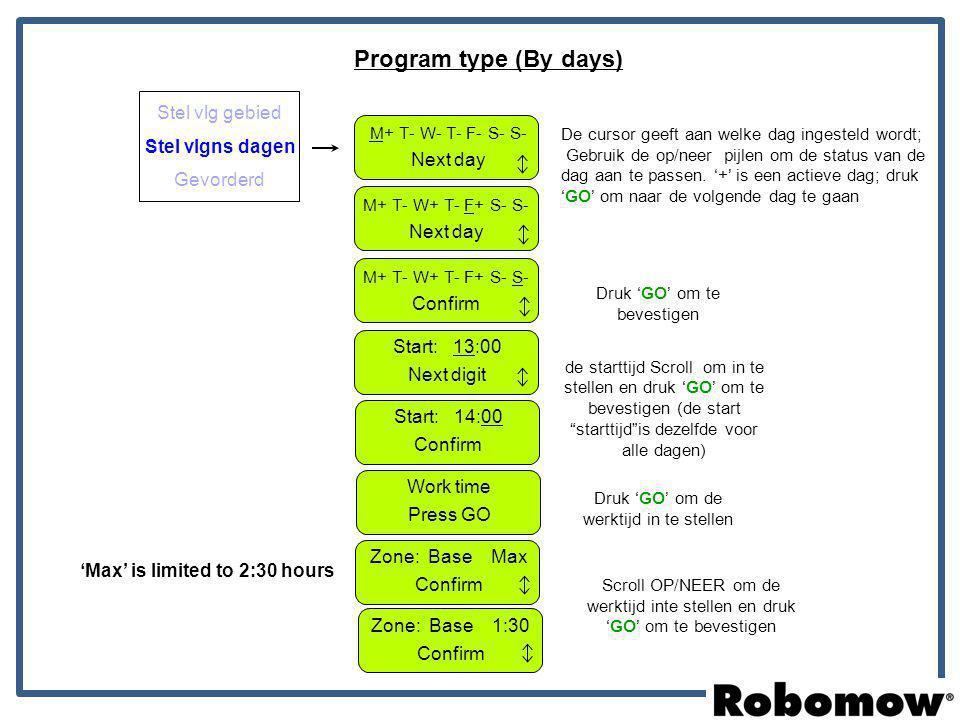 Program type (By days) Stel vlg gebied Stel vlgns dagen Gevorderd Start: 13:00 Next digit Start: 14:00 Confirm de starttijd Scroll om in te stellen en