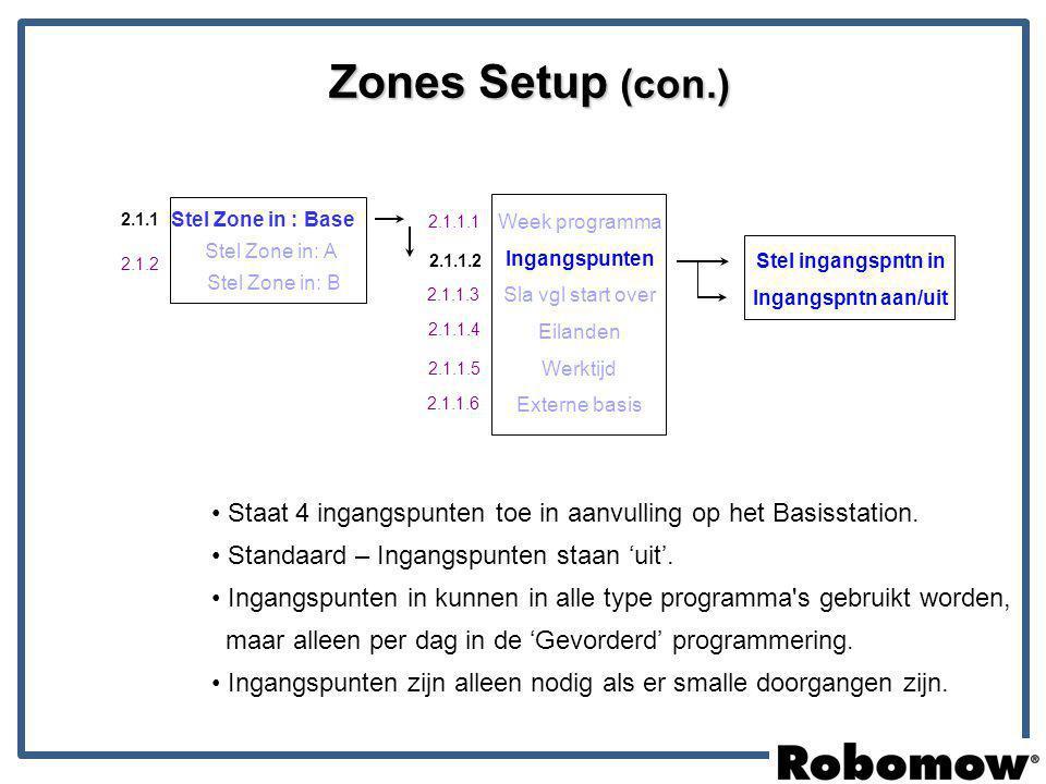 Staat 4 ingangspunten toe in aanvulling op het Basisstation. Standaard – Ingangspunten staan 'uit'. Ingangspunten in kunnen in alle type programma's g