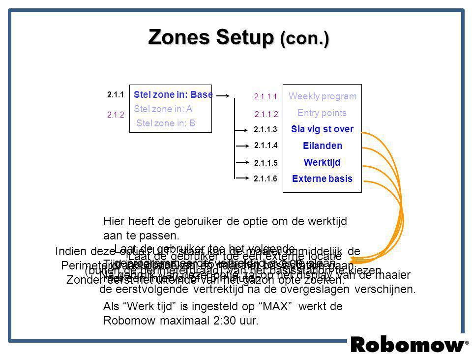 Stel zone in: Base Stel zone in: A Stel zone in: B Weekly program Entry points Sla vlg st over Eilanden Werktijd Externe basis 2.1.1 2.1.2 2.1.1.1 2.1