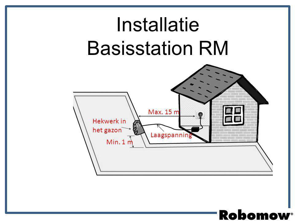 Installatie Basisstation RM Min. 1 m Hekwerk in het gazon Max. 15 m Laagspanning