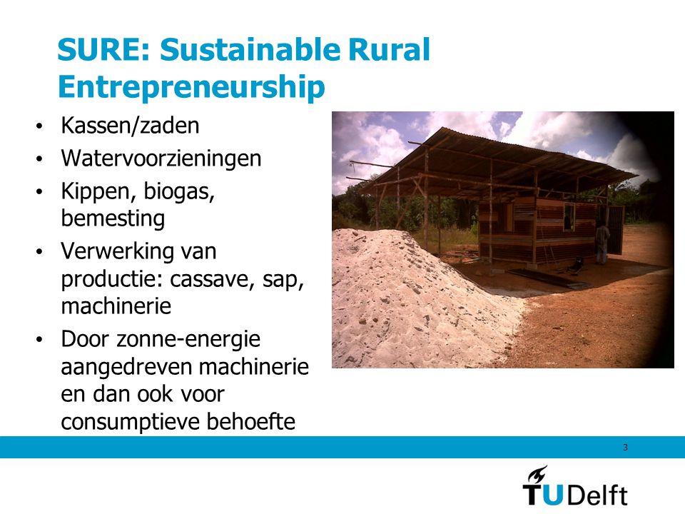 SURE: Sustainable Rural Entrepreneurship Kassen/zaden Watervoorzieningen Kippen, biogas, bemesting Verwerking van productie: cassave, sap, machinerie Door zonne-energie aangedreven machinerie en dan ook voor consumptieve behoefte 3
