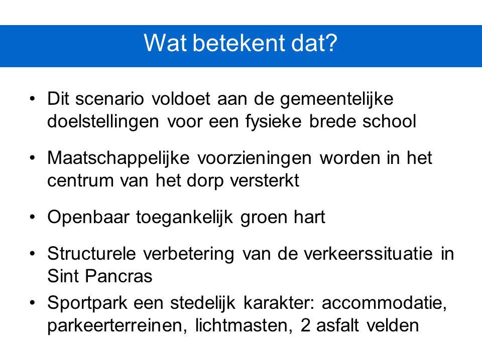 Wat betekent dat? Dit scenario voldoet aan de gemeentelijke doelstellingen voor een fysieke brede school Maatschappelijke voorzieningen worden in het