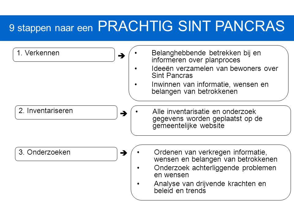 9 stappen naar een PRACHTIG SINT PANCRAS 1. Verkennen 2. Inventariseren Belanghebbende betrekken bij en informeren over planproces Ideeën verzamelen v