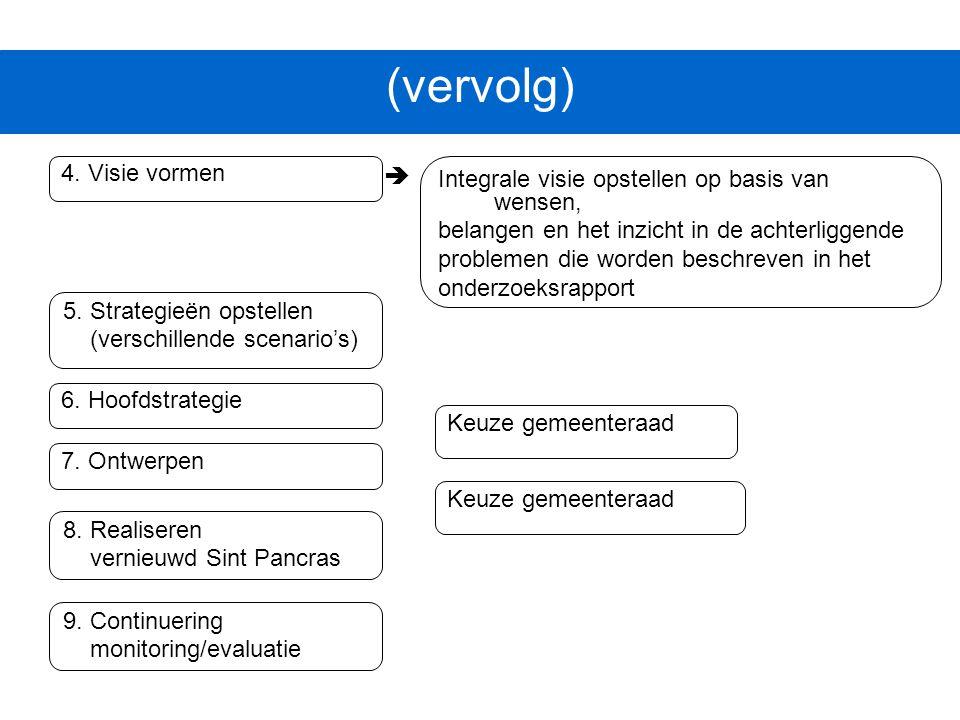 (vervolg) 4. Visie vormen 5. Strategieën opstellen (verschillende scenario's) Integrale visie opstellen op basis van wensen, belangen en het inzicht i