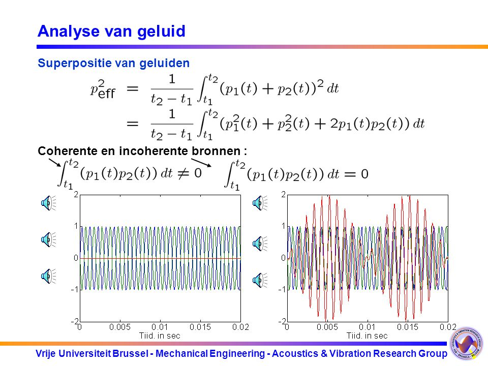 Vrije Universiteit Brussel - Mechanical Engineering - Acoustics & Vibration Research Group Analyse van geluid Bewerkingen: 1.Omrekenen naar lineare waarden 2.Grafisch