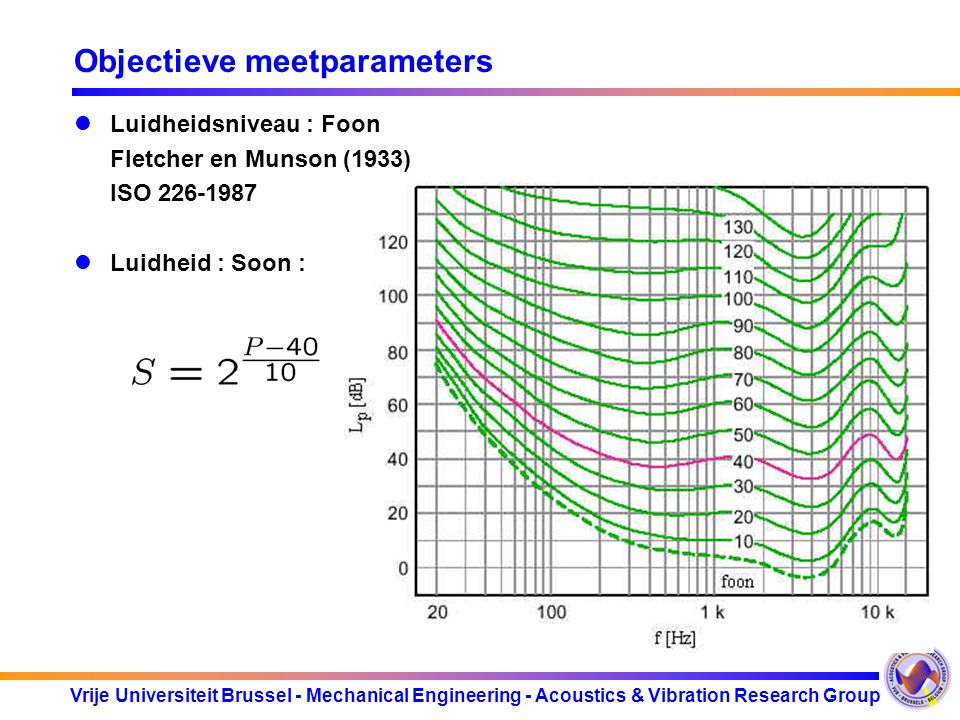 Vrije Universiteit Brussel - Mechanical Engineering - Acoustics & Vibration Research Group Het audiogram