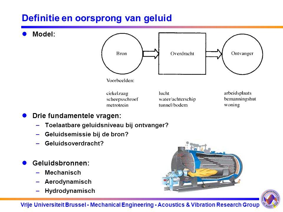 Vrije Universiteit Brussel - Mechanical Engineering - Acoustics & Vibration Research Group Definitie en oorsprong van geluid Model: Drie fundamentele vragen: –Toelaatbare geluidsniveau bij ontvanger.