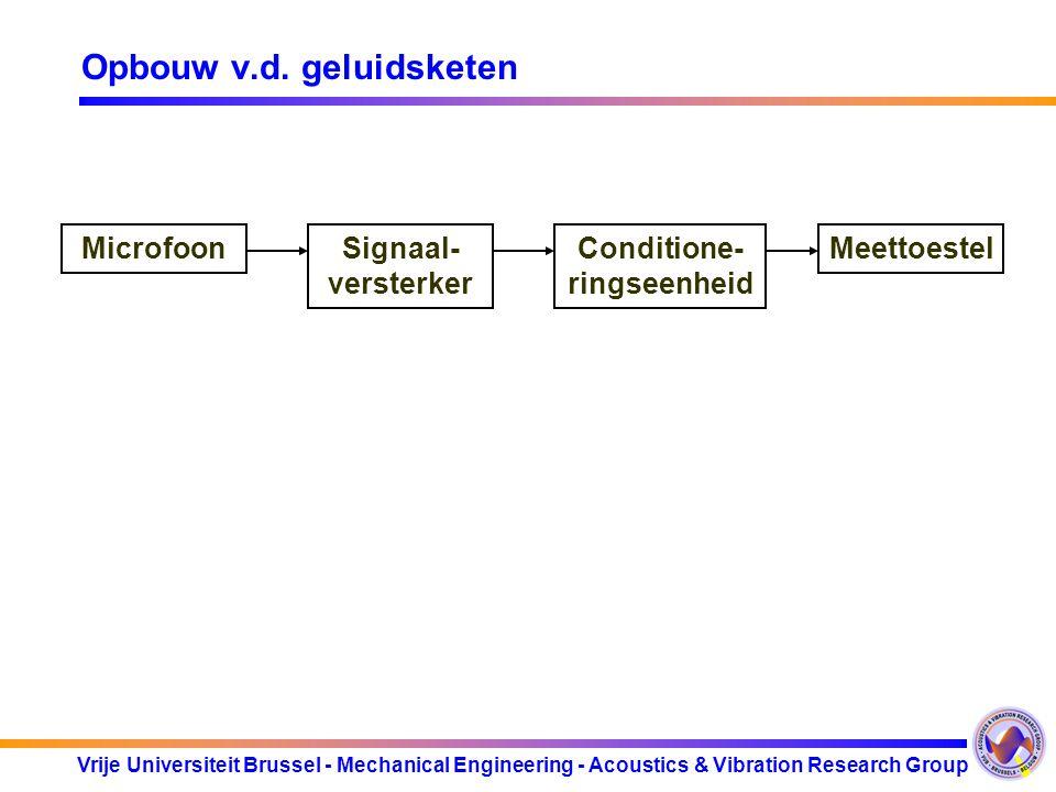 Vrije Universiteit Brussel - Mechanical Engineering - Acoustics & Vibration Research Group Objectieve meetparameters Veranderlijk niveau : L eq equiva