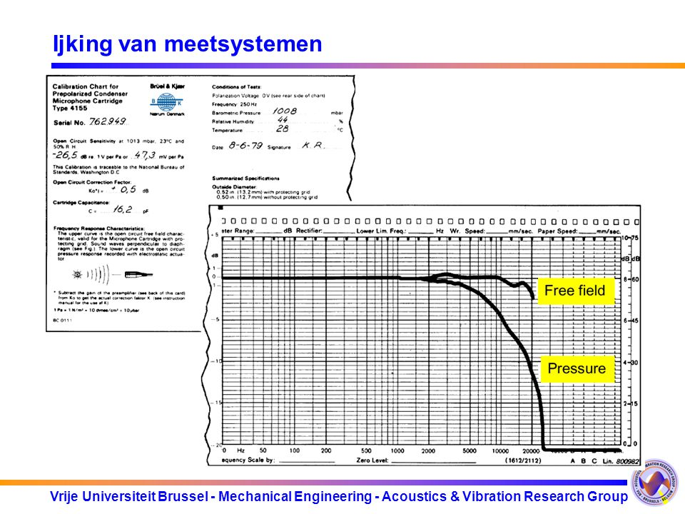 Vrije Universiteit Brussel - Mechanical Engineering - Acoustics & Vibration Research Group Integrerende geluidsdrukniveaumeters Meettoestellen: Sonometer Dosimeter