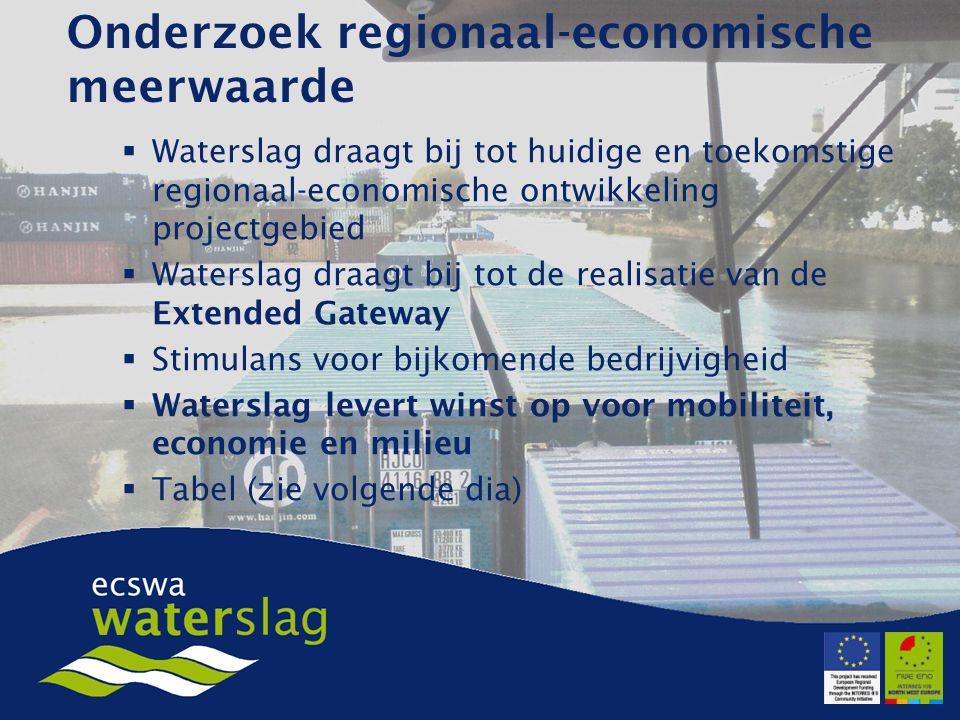  Waterslag draagt bij tot huidige en toekomstige regionaal-economische ontwikkeling projectgebied  Waterslag draagt bij tot de realisatie van de Extended Gateway  Stimulans voor bijkomende bedrijvigheid  Waterslag levert winst op voor mobiliteit, economie en milieu  Tabel (zie volgende dia) Onderzoek regionaal-economische meerwaarde