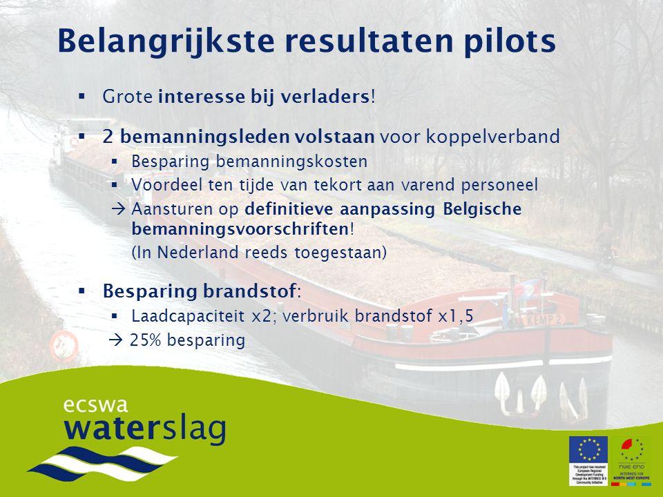 Belangrijkste resultaten pilots  Grote interesse bij verladers.