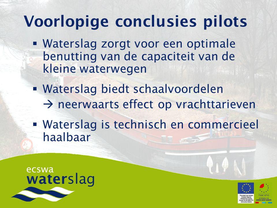 Voorlopige conclusies pilots  Waterslag zorgt voor een optimale benutting van de capaciteit van de kleine waterwegen  Waterslag biedt schaalvoordelen  neerwaarts effect op vrachttarieven  Waterslag is technisch en commercieel haalbaar