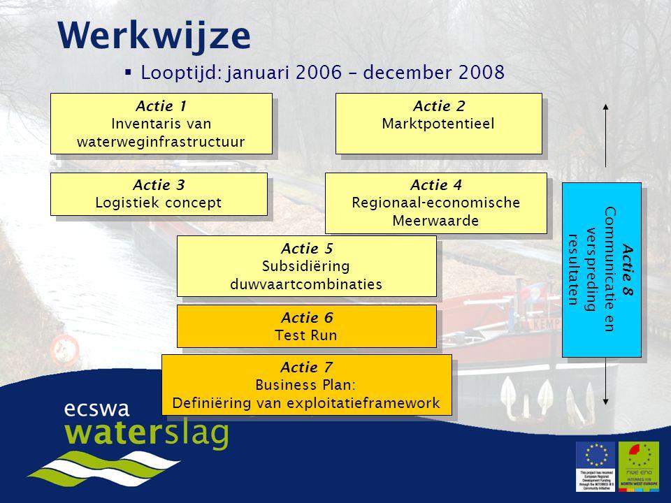 Marktpotentieel  Sterke interesse bij de verladers voor het Waterslag-concept  Potentiële stromen in Zuid-Nederland en Vlaanderen:  Meer dan 2.500.000 ton droge bulk  Meer dan 2.500.000 m³ zand  Meer dan 14.000 TEU OF  Meer dan 185.000 vrachtwagenritten p/a (1 vrachtwagen = 20 ton; 1,5 TEU of 50 m³)