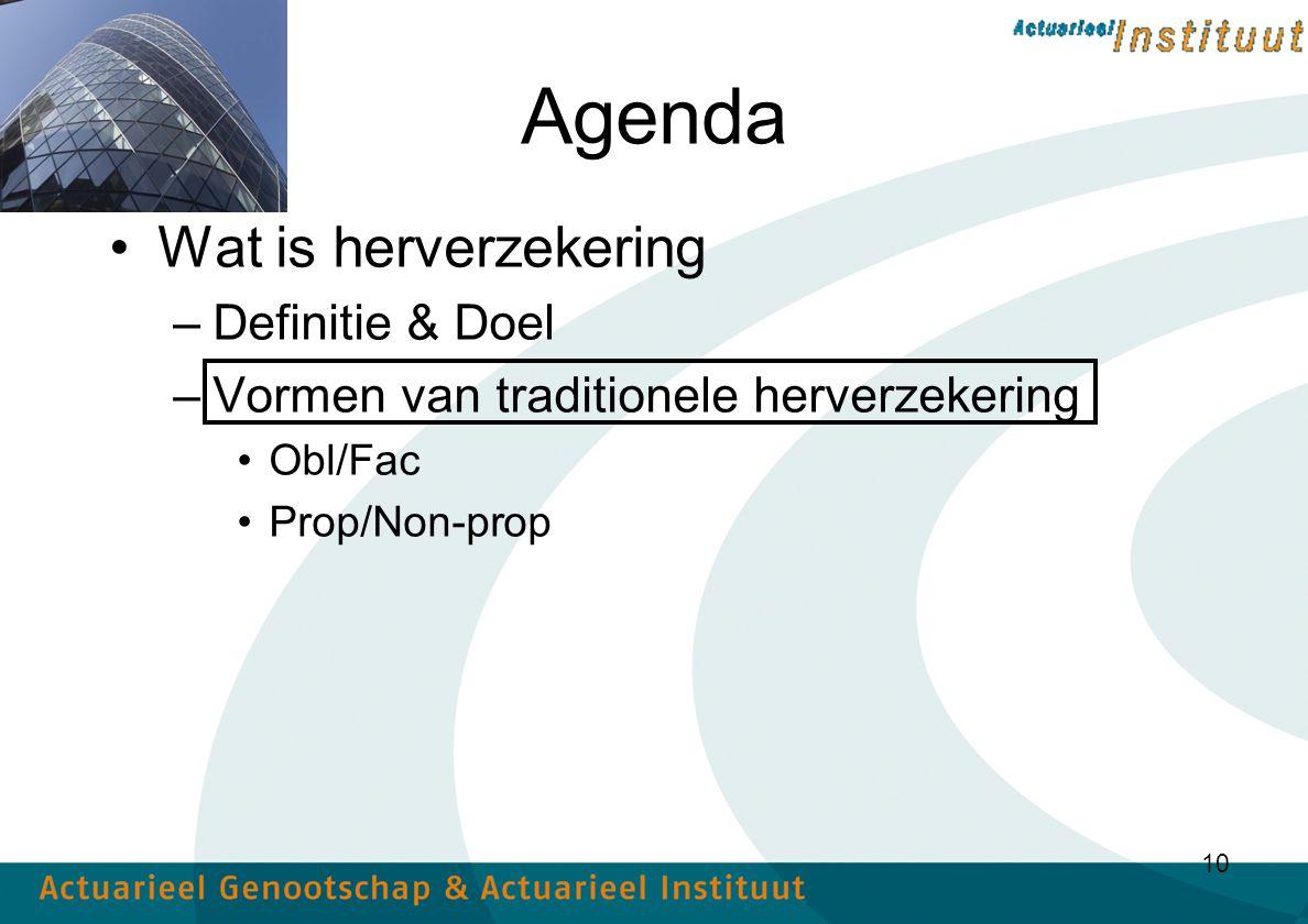 10 Agenda Wat is herverzekering –Definitie & Doel –Vormen van traditionele herverzekering Obl/Fac Prop/Non-prop