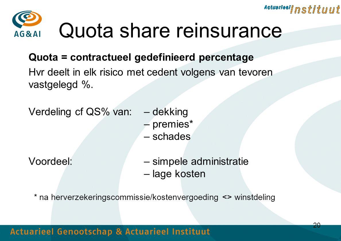 20 Quota share reinsurance Quota = contractueel gedefinieerd percentage Hvr deelt in elk risico met cedent volgens van tevoren vastgelegd %.