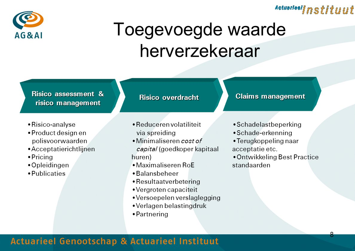 9 Relatie tussen her- & verzekeraar Lange termijn partnership Utmost good faith/vertrouwensbasis Follow the fortunes/Alignment of interests Acceptatiebeleid & claimbeleid klant Kredietwaardigheid van herverzekeraar