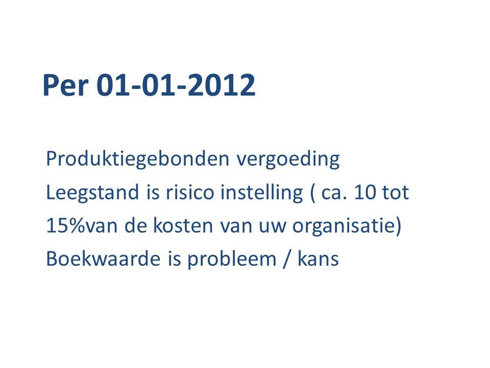 Per 01-01-2012 Produktiegebonden vergoeding Leegstand is risico instelling ( ca. 10 tot 15%van de kosten van uw organisatie) Boekwaarde is probleem /