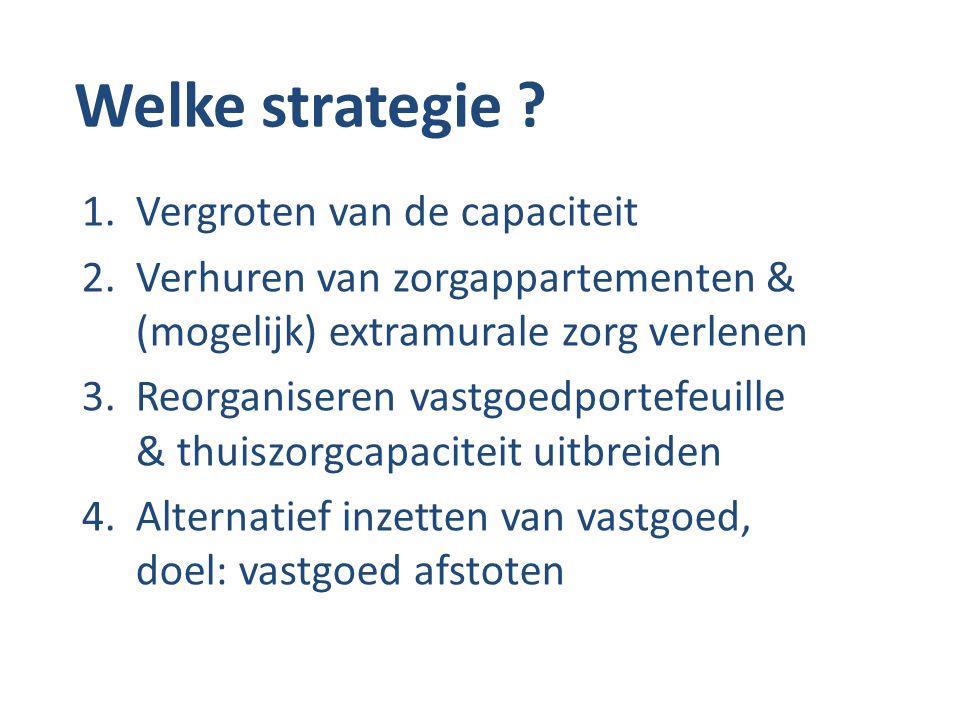 Welke strategie ? 1.Vergroten van de capaciteit 2.Verhuren van zorgappartementen & (mogelijk) extramurale zorg verlenen 3.Reorganiseren vastgoedportef