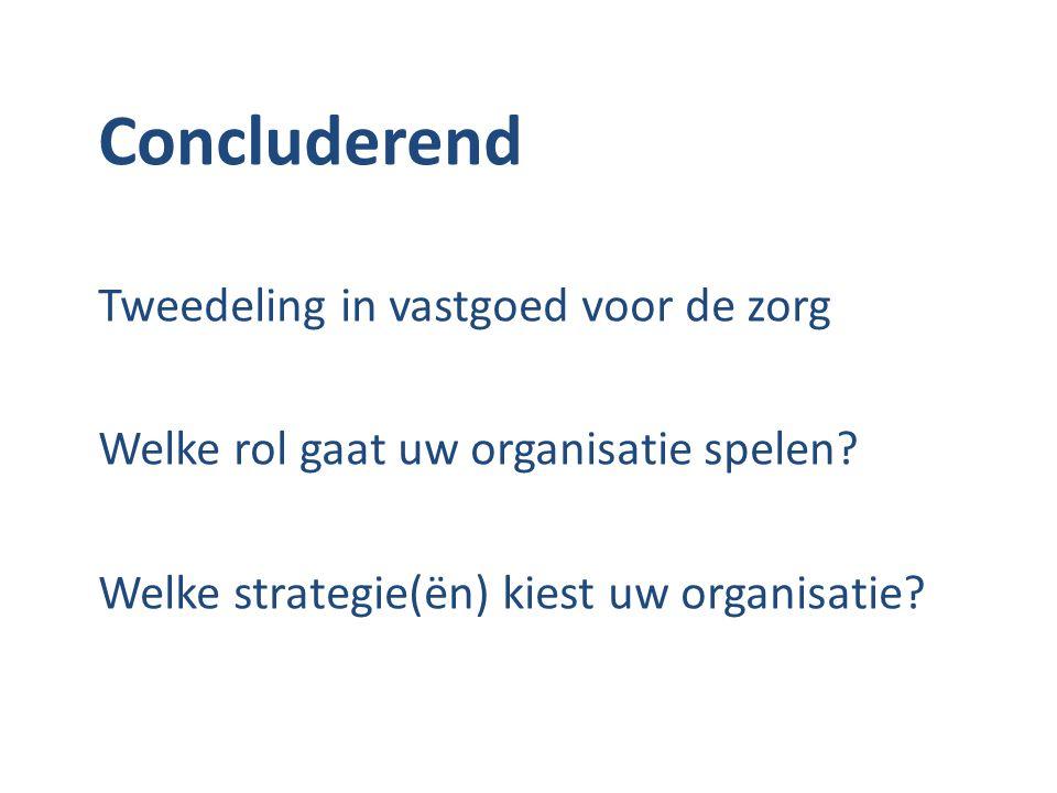 Concluderend Tweedeling in vastgoed voor de zorg Welke rol gaat uw organisatie spelen? Welke strategie(ën) kiest uw organisatie?