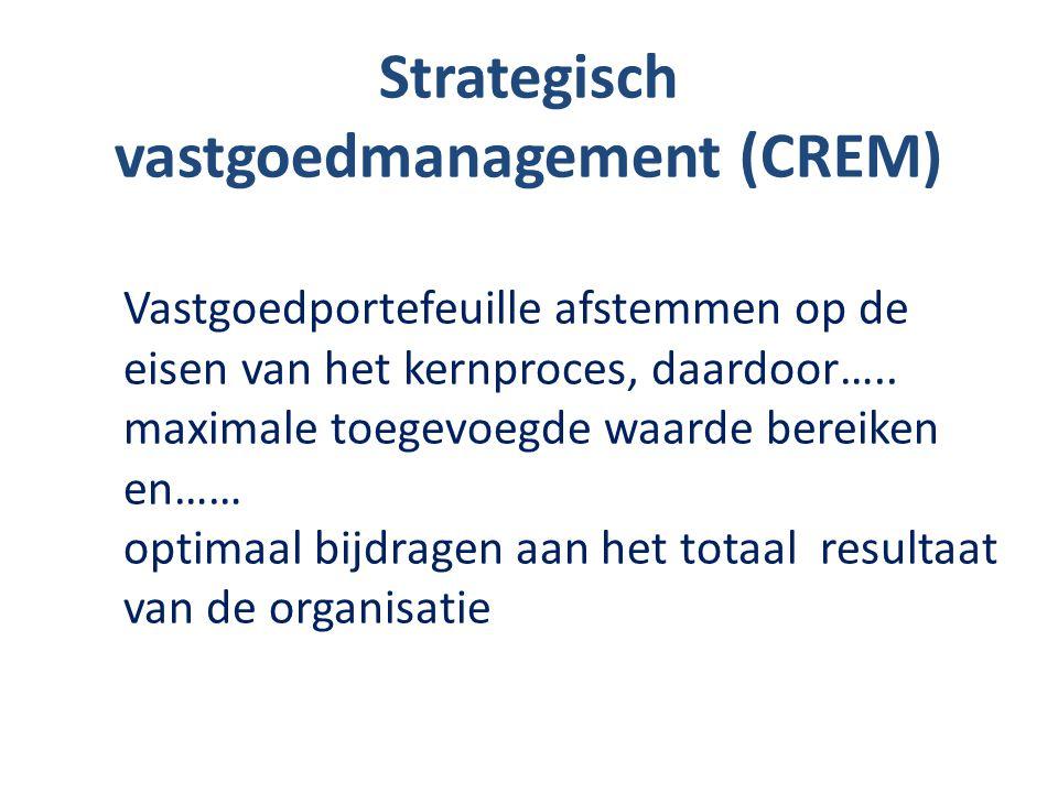 Strategisch vastgoedmanagement (CREM) Vastgoedportefeuille afstemmen op de eisen van het kernproces, daardoor….. maximale toegevoegde waarde bereiken
