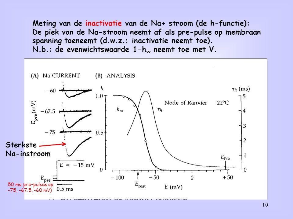 10 Meting van de inactivatie van de Na+ stroom (de h-functie): De piek van de Na-stroom neemt af als pre-pulse op membraan spanning toeneemt (d.w.z.: inactivatie neemt toe).