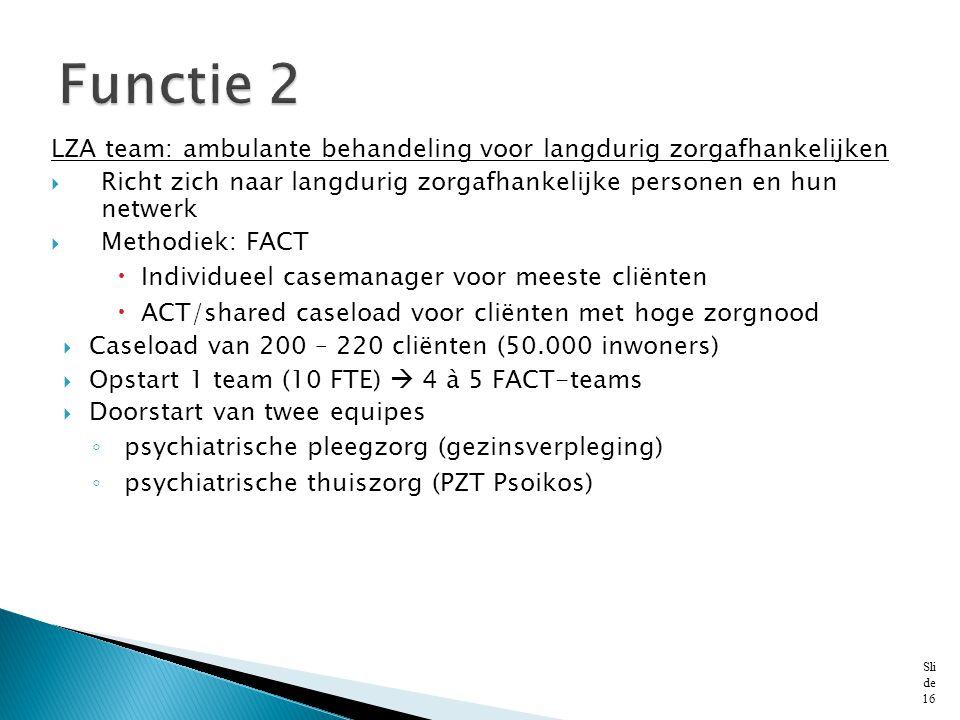 LZA team: ambulante behandeling voor langdurig zorgafhankelijken  Richt zich naar langdurig zorgafhankelijke personen en hun netwerk  Methodiek: FAC