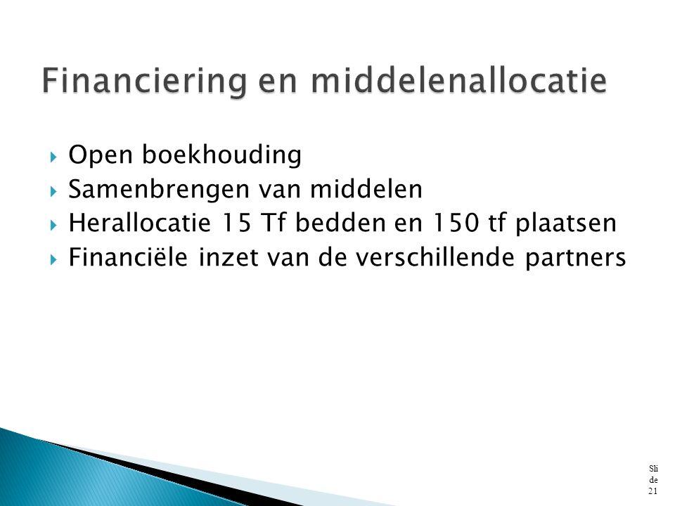  Open boekhouding  Samenbrengen van middelen  Herallocatie 15 Tf bedden en 150 tf plaatsen  Financiële inzet van de verschillende partners Sli de