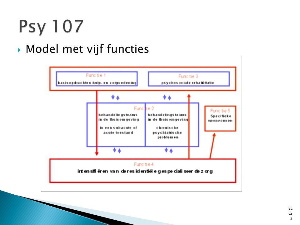  Model met vijf functies Sli de 3