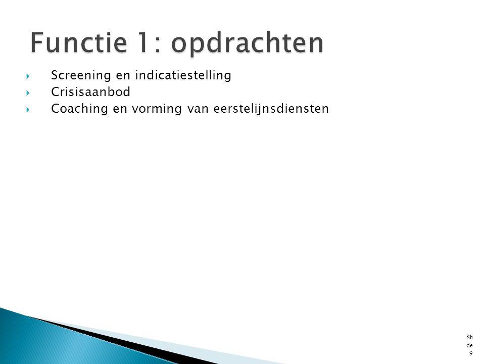 Screening en indicatiestelling  Crisisaanbod  Coaching en vorming van eerstelijnsdiensten Sli de 9