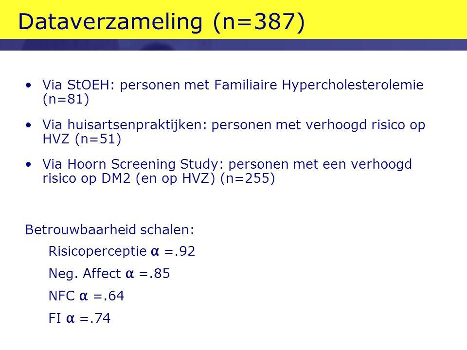 Dataverzameling (n=387) Via StOEH: personen met Familiaire Hypercholesterolemie (n=81) Via huisartsenpraktijken: personen met verhoogd risico op HVZ (