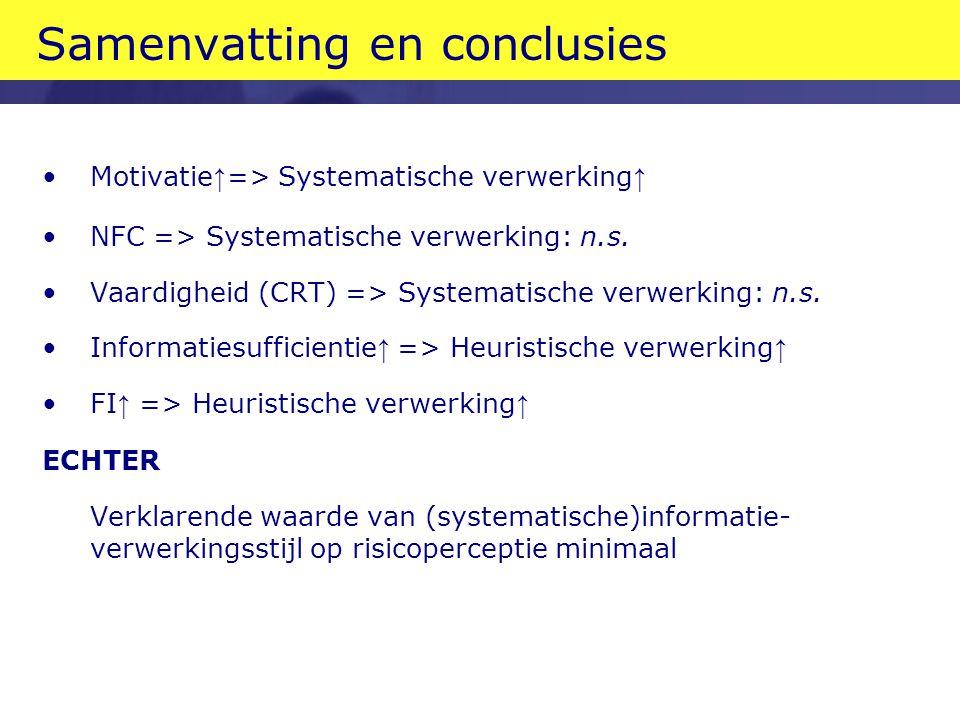Samenvatting en conclusies Motivatie ↑ => Systematische verwerking ↑ NFC => Systematische verwerking: n.s. Vaardigheid (CRT) => Systematische verwerki