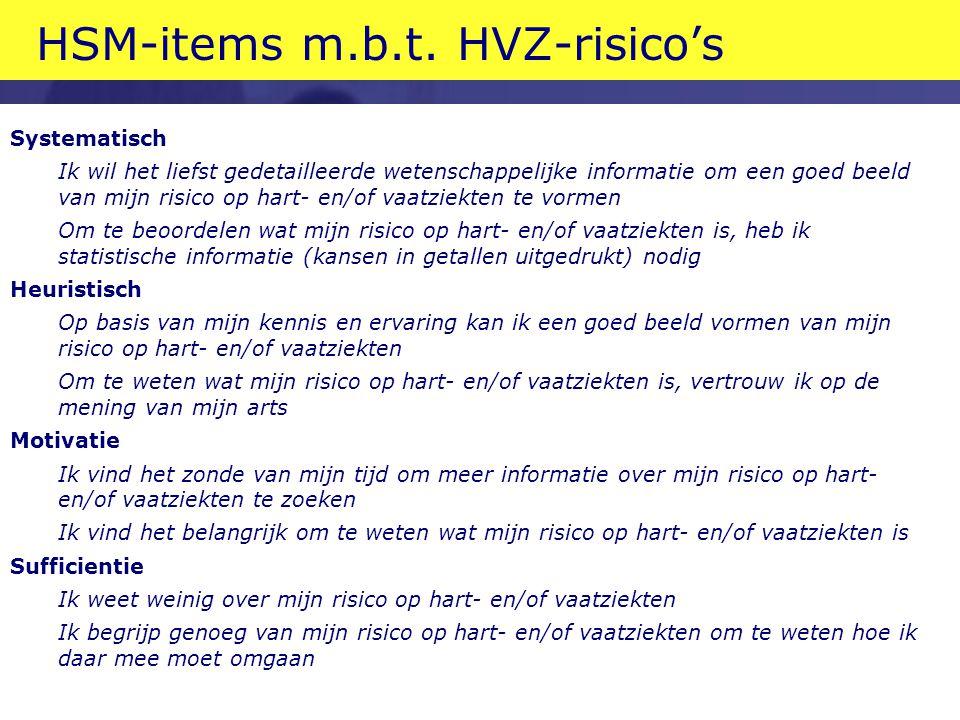 HSM-items m.b.t. HVZ-risico's Systematisch Ik wil het liefst gedetailleerde wetenschappelijke informatie om een goed beeld van mijn risico op hart- en