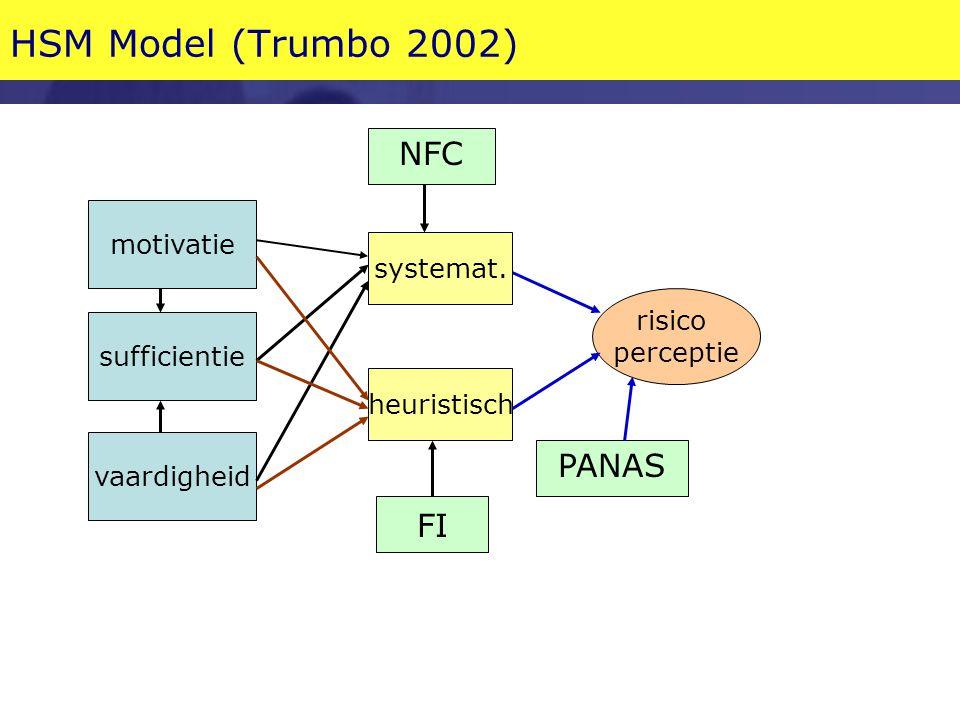HSM Model (Trumbo 2002) motivatie sufficientie vaardigheid systemat. heuristisch risico perceptie FI NFC PANAS