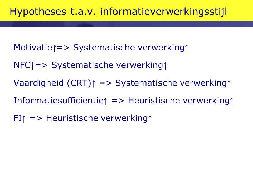 Hypotheses t.a.v. informatieverwerkingsstijl Motivatie ↑ => Systematische verwerking ↑ NFC ↑ => Systematische verwerking ↑ Vaardigheid (CRT) ↑ => Syst