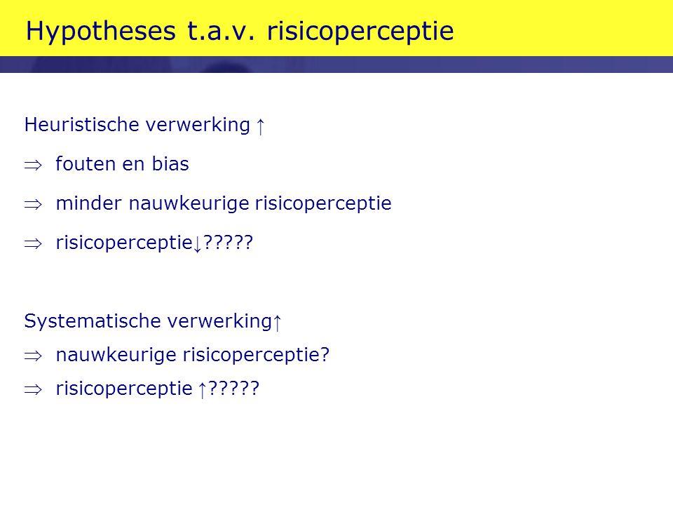Hypotheses t.a.v. risicoperceptie Heuristische verwerking ↑  fouten en bias  minder nauwkeurige risicoperceptie  risicoperceptie ↓ ????? Systematis