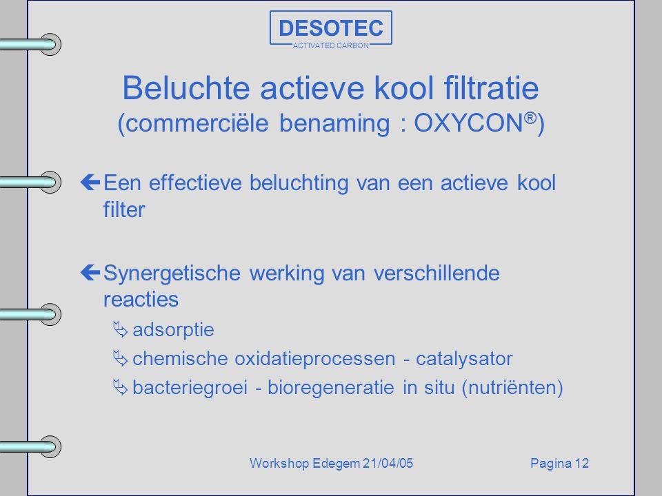 Pagina 12Workshop Edegem 21/04/05 DESOTEC ACTIVATED CARBON Beluchte actieve kool filtratie (commerciële benaming : OXYCON ® ) çEen effectieve beluchti