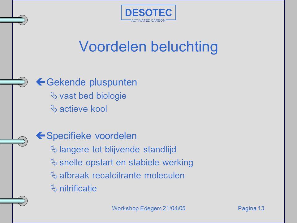 Pagina 13Workshop Edegem 21/04/05 DESOTEC ACTIVATED CARBON Voordelen beluchting çGekende pluspunten  vast bed biologie  actieve kool çSpecifieke voo